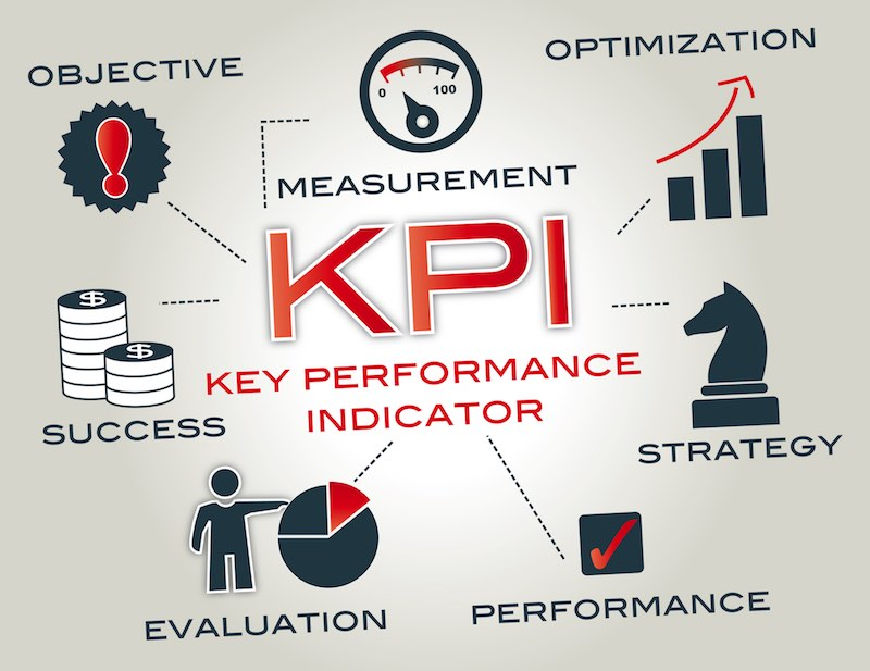 Key Performance Indicators (KPI's) for Your Salt Lake County Business Work Goals in 2018